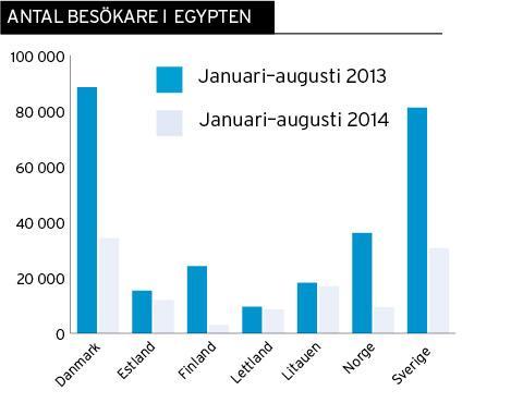 Egypten framtiden kommer langsamt